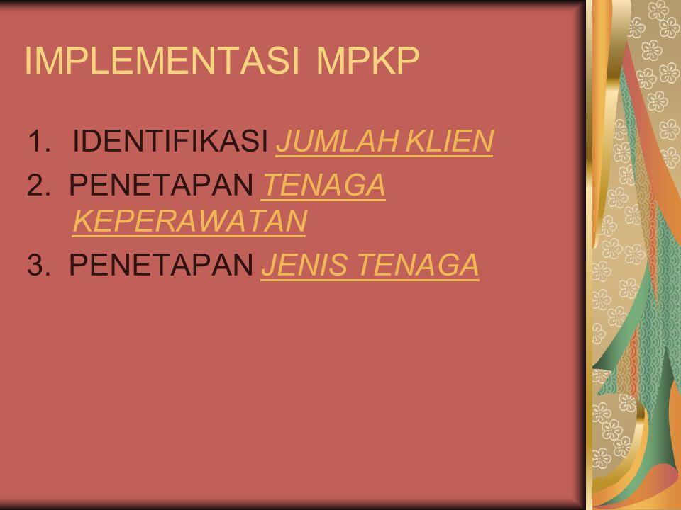 IMPLEMENTASI MPKP 1.IDENTIFIKASI JUMLAH KLIENJUMLAH KLIEN 2.