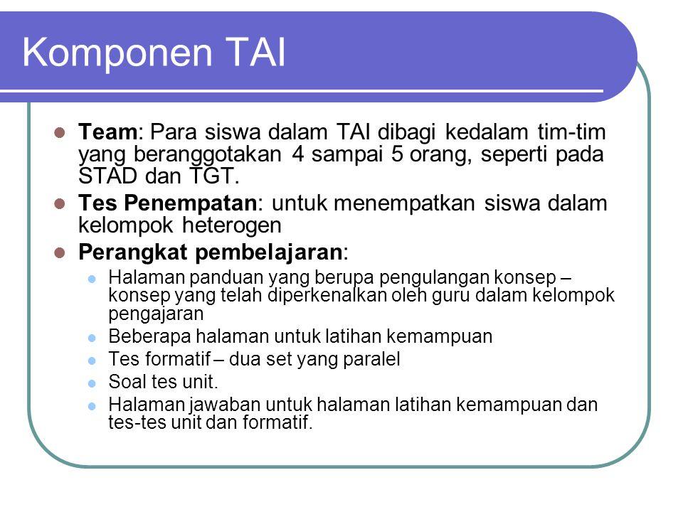 Komponen TAI Team: Para siswa dalam TAI dibagi kedalam tim-tim yang beranggotakan 4 sampai 5 orang, seperti pada STAD dan TGT. Tes Penempatan: untuk m