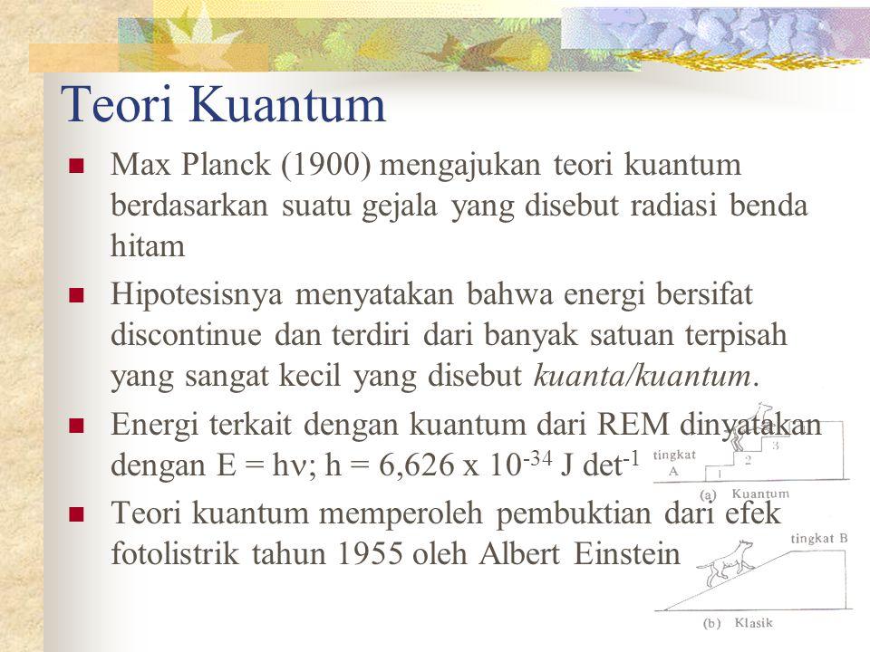 Teori Kuantum Max Planck (1900) mengajukan teori kuantum berdasarkan suatu gejala yang disebut radiasi benda hitam Hipotesisnya menyatakan bahwa energi bersifat discontinue dan terdiri dari banyak satuan terpisah yang sangat kecil yang disebut kuanta/kuantum.