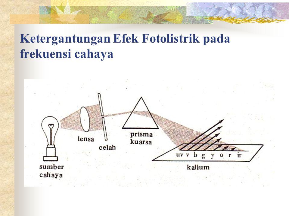 Ketergantungan Efek Fotolistrik pada frekuensi cahaya