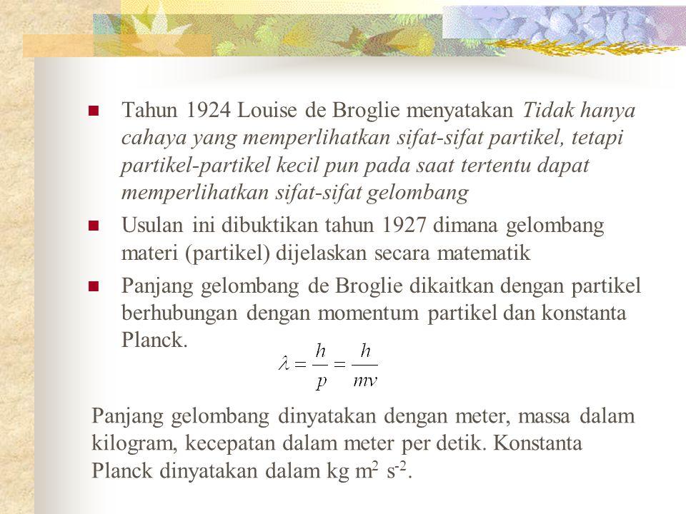 Tahun 1924 Louise de Broglie menyatakan Tidak hanya cahaya yang memperlihatkan sifat-sifat partikel, tetapi partikel-partikel kecil pun pada saat tertentu dapat memperlihatkan sifat-sifat gelombang Usulan ini dibuktikan tahun 1927 dimana gelombang materi (partikel) dijelaskan secara matematik Panjang gelombang de Broglie dikaitkan dengan partikel berhubungan dengan momentum partikel dan konstanta Planck.