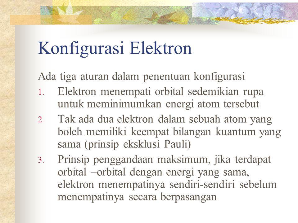 Konfigurasi Elektron Ada tiga aturan dalam penentuan konfigurasi 1. Elektron menempati orbital sedemikian rupa untuk meminimumkan energi atom tersebut