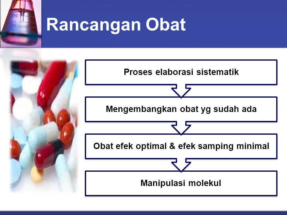 Rancangan Obat Manipulasi molekul Obat efek optimal & efek samping minimal Mengembangkan obat yg sudah ada Proses elaborasi sistematik