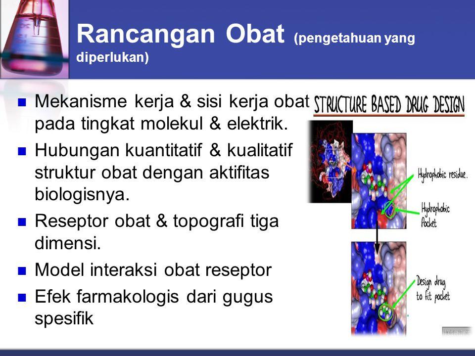 Rancangan Obat (pengetahuan yang diperlukan) Mekanisme kerja & sisi kerja obat pada tingkat molekul & elektrik. Hubungan kuantitatif & kualitatif stru