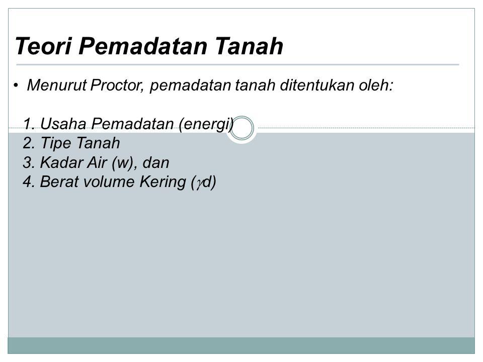 Menurut Proctor, pemadatan tanah ditentukan oleh: 1. Usaha Pemadatan (energi) 2. Tipe Tanah 3. Kadar Air (w), dan 4. Berat volume Kering (  d) Teori