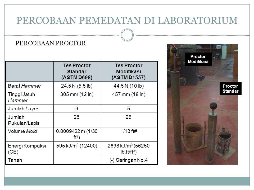 PERCOBAAN PEMEDATAN DI LABORATORIUM Tes Proctor Standar (ASTM D698) Tes Proctor Modifikasi (ASTM D1557) Berat Hammer24.5 N (5.5 lb)44.5 N (10 lb) Ting