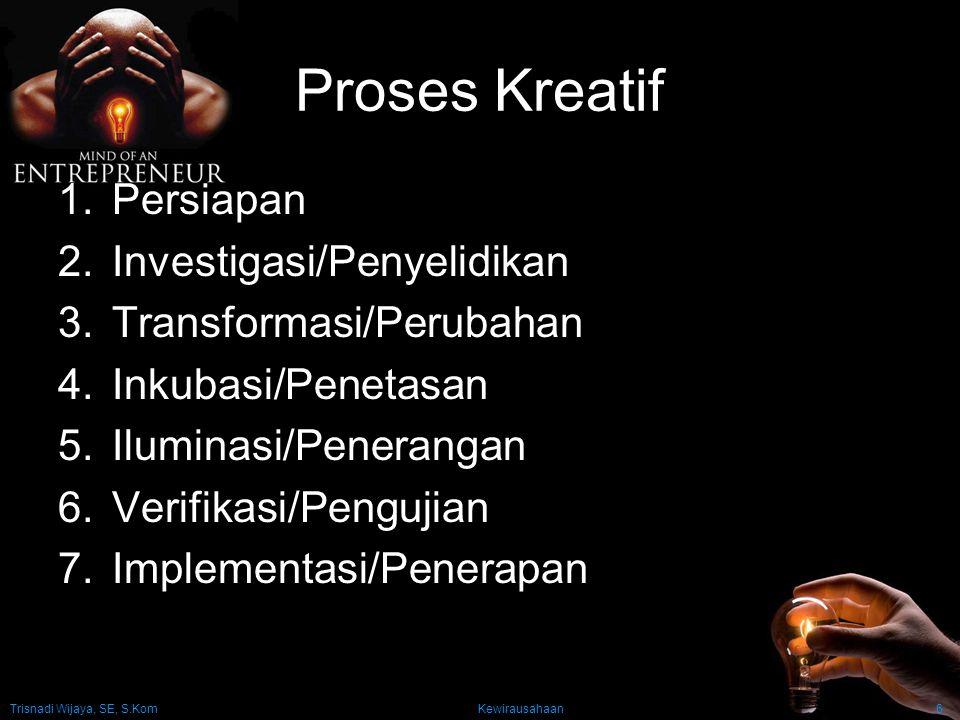 Trisnadi Wijaya, SE, S.Kom Kewirausahaan6 Proses Kreatif 1.Persiapan 2.Investigasi/Penyelidikan 3.Transformasi/Perubahan 4.Inkubasi/Penetasan 5.Ilumin