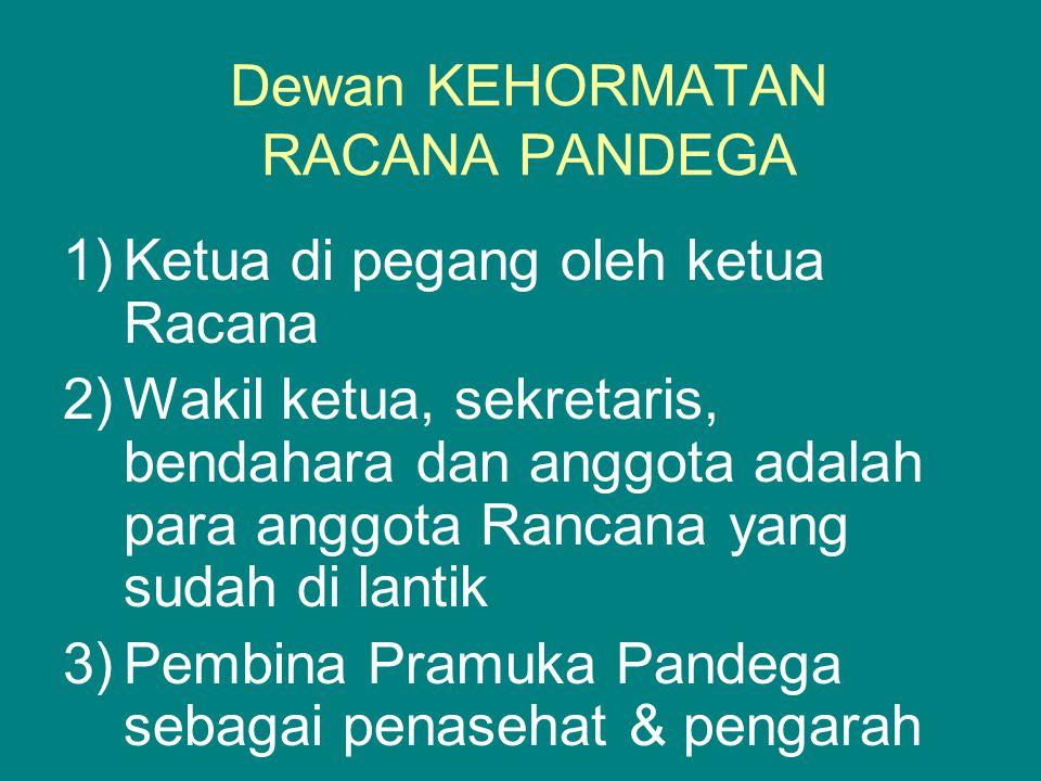 Dewan KEHORMATAN RACANA PANDEGA 1)Ketua di pegang oleh ketua Racana 2)Wakil ketua, sekretaris, bendahara dan anggota adalah para anggota Rancana yang