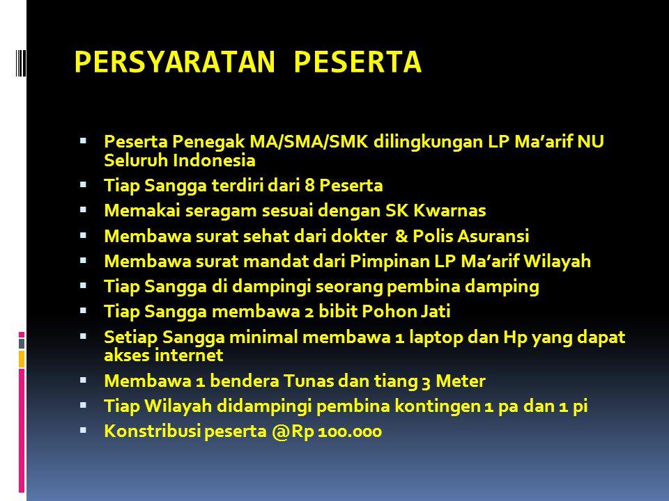 PERSYARATAN PESERTA  Peserta Penegak MA/SMA/SMK dilingkungan LP Ma'arif NU Seluruh Indonesia  Tiap Sangga terdiri dari 8 Peserta  Memakai seragam s