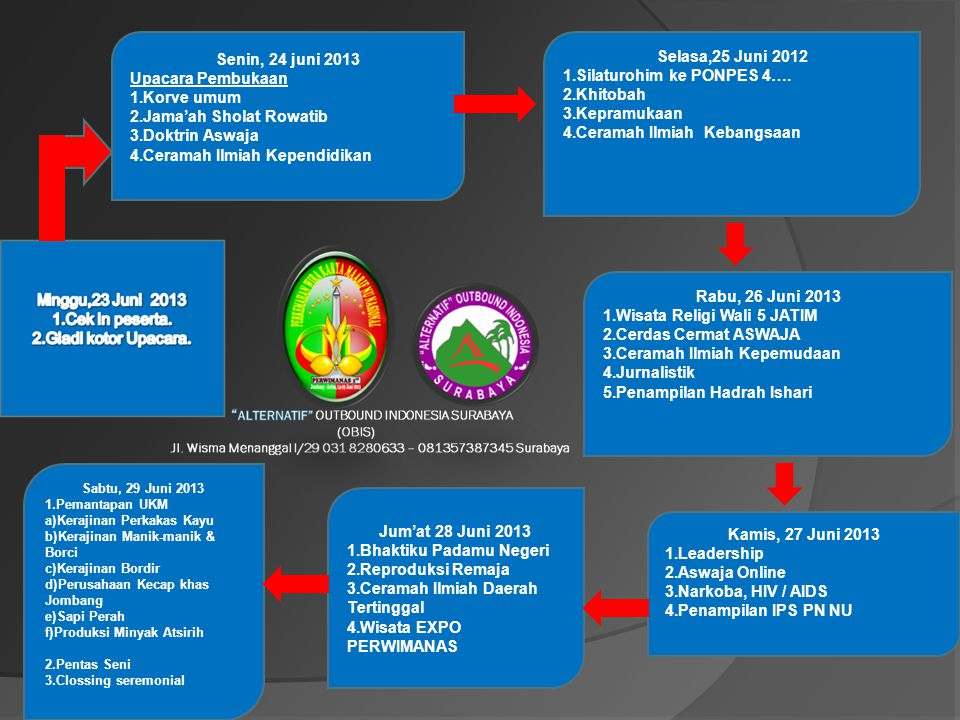 Senin, 24 juni 2013 Upacara Pembukaan 1.Korve umum 2.Jama'ah Sholat Rowatib 3.Doktrin Aswaja 4.Ceramah Ilmiah Kependidikan Selasa,25 Juni 2012 1.Silat