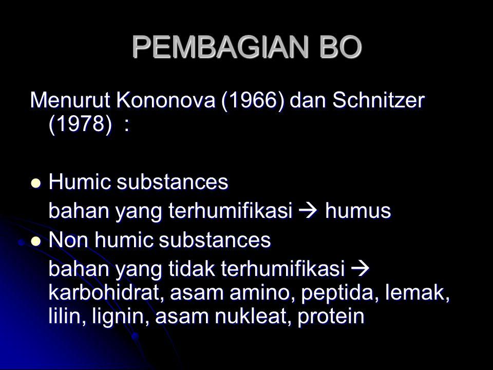 PEMBAGIAN BO Menurut Kononova (1966) dan Schnitzer (1978) : Humic substances Humic substances bahan yang terhumifikasi  humus Non humic substances Non humic substances bahan yang tidak terhumifikasi  karbohidrat, asam amino, peptida, lemak, lilin, lignin, asam nukleat, protein