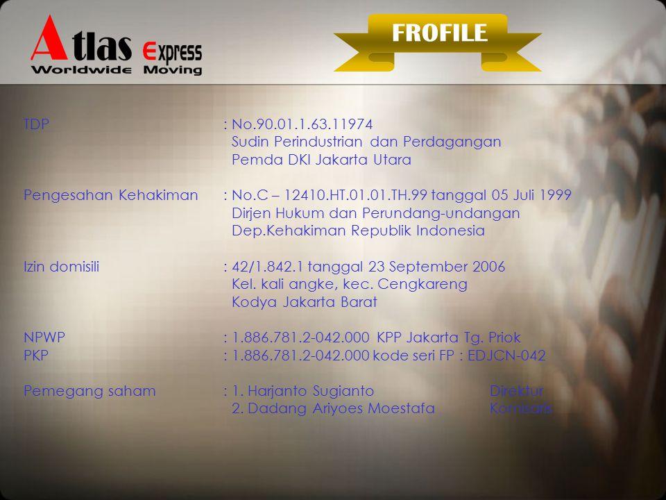 Nama: PT.ATLAS TRANSINDO RAYA Alamat: Jl. Raya Daan Mogot Km.