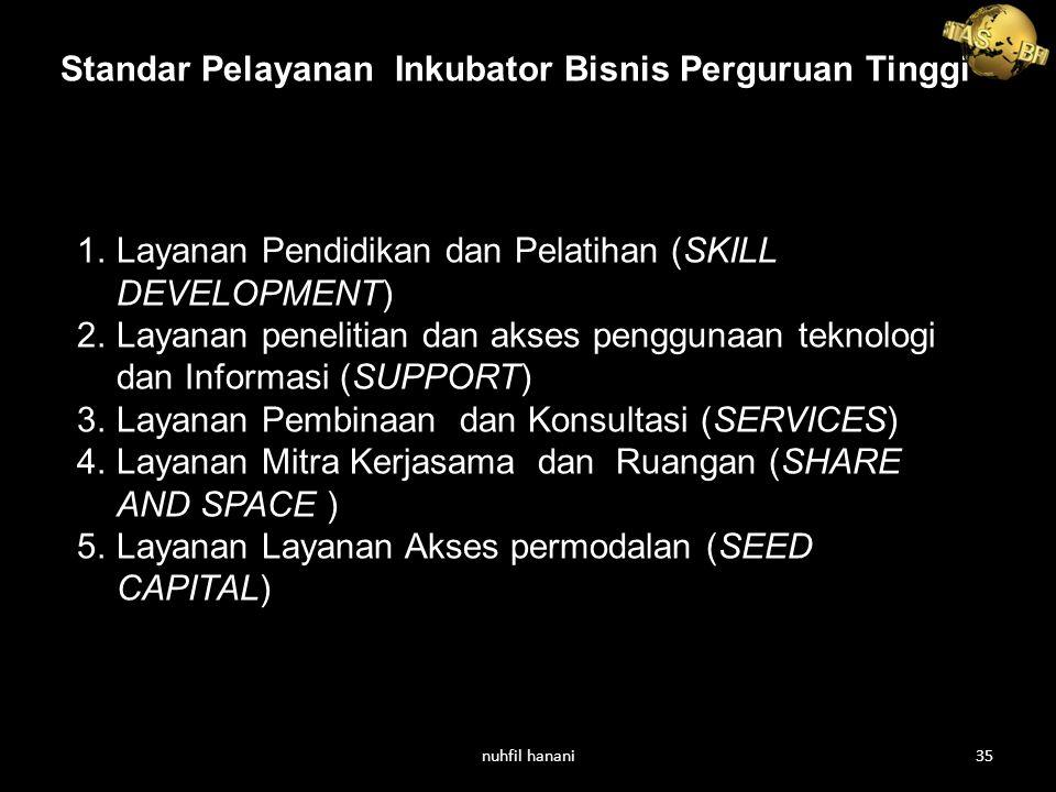 Standar Pelayanan Inkubator Bisnis Perguruan Tinggi 1.Layanan Pendidikan dan Pelatihan (SKILL DEVELOPMENT) 2.Layanan penelitian dan akses penggunaan teknologi dan Informasi (SUPPORT) 3.Layanan Pembinaan dan Konsultasi (SERVICES) 4.Layanan Mitra Kerjasama dan Ruangan (SHARE AND SPACE ) 5.Layanan Layanan Akses permodalan (SEED CAPITAL) nuhfil hanani35