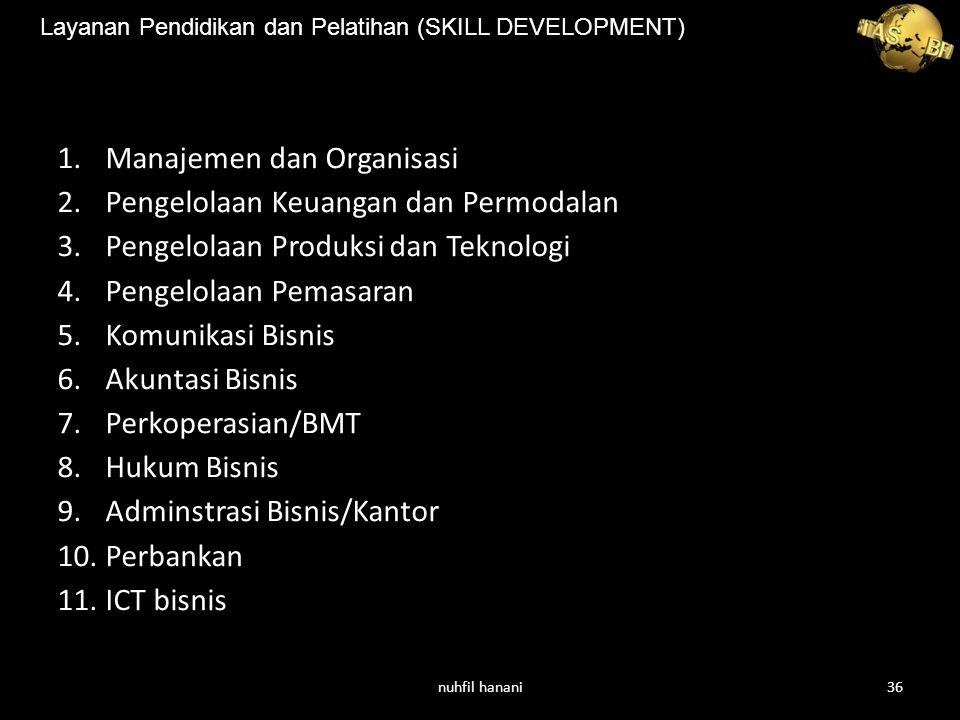 1.Manajemen dan Organisasi 2.Pengelolaan Keuangan dan Permodalan 3.Pengelolaan Produksi dan Teknologi 4.Pengelolaan Pemasaran 5.Komunikasi Bisnis 6.Akuntasi Bisnis 7.Perkoperasian/BMT 8.Hukum Bisnis 9.Adminstrasi Bisnis/Kantor 10.Perbankan 11.ICT bisnis Layanan Pendidikan dan Pelatihan (SKILL DEVELOPMENT) nuhfil hanani36
