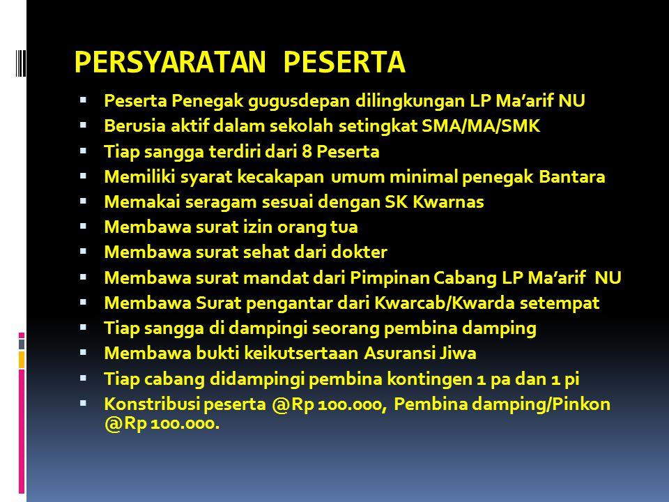 a. Untuk Provinsi Jawa Timur Setiap PC LP Maarif NU mengirim 1 ambalan putra dan 1 ambalan putri ( 4 sangga putra dan 4 sangga putri ) 1 sangga terdir