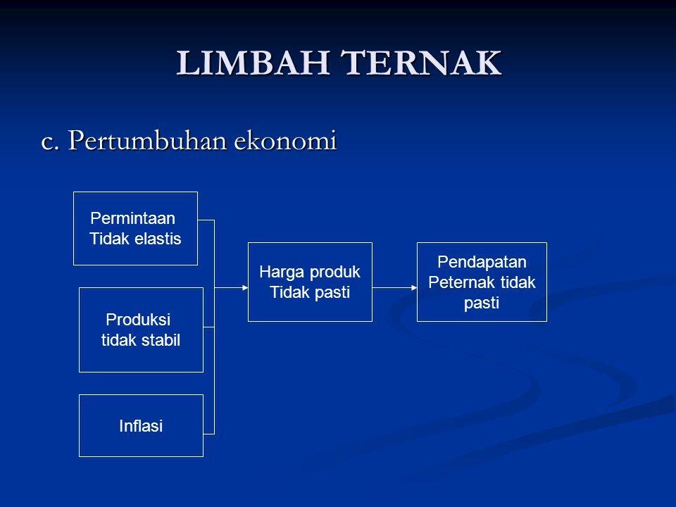 LIMBAH TERNAK c.