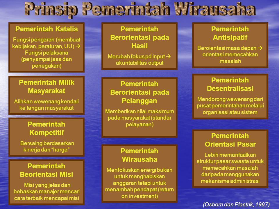 Pemerintah Katalis Fungsi pengarah (membuat kebijakan, peraturan, UU)  Fungsi pelaksana (penyampai jasa dan penegakan) Pemerintah Milik Masyarakat Al