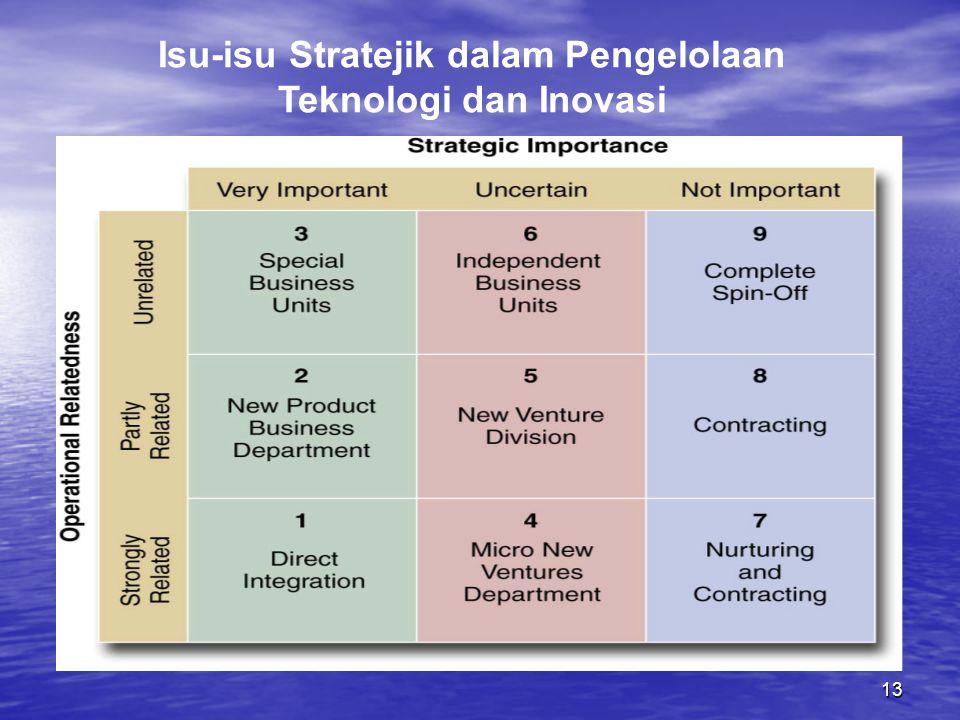 13 Isu-isu Stratejik dalam Pengelolaan Teknologi dan Inovasi