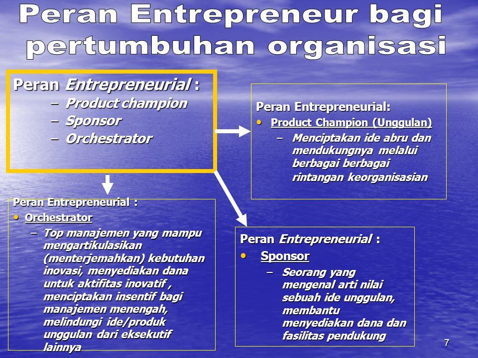 7 Peran Entrepreneurial : –Product champion –Sponsor –Orchestrator Peran Entrepreneurial: Product Champion (Unggulan) Product Champion (Unggulan) –Men