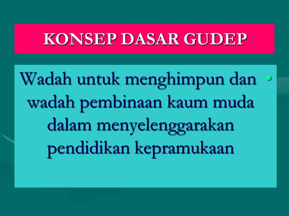 KONSEP DASAR GUDEP Wadah untuk menghimpun dan wadah pembinaan kaum muda dalam menyelenggarakan pendidikan kepramukaanWadah untuk menghimpun dan wadah