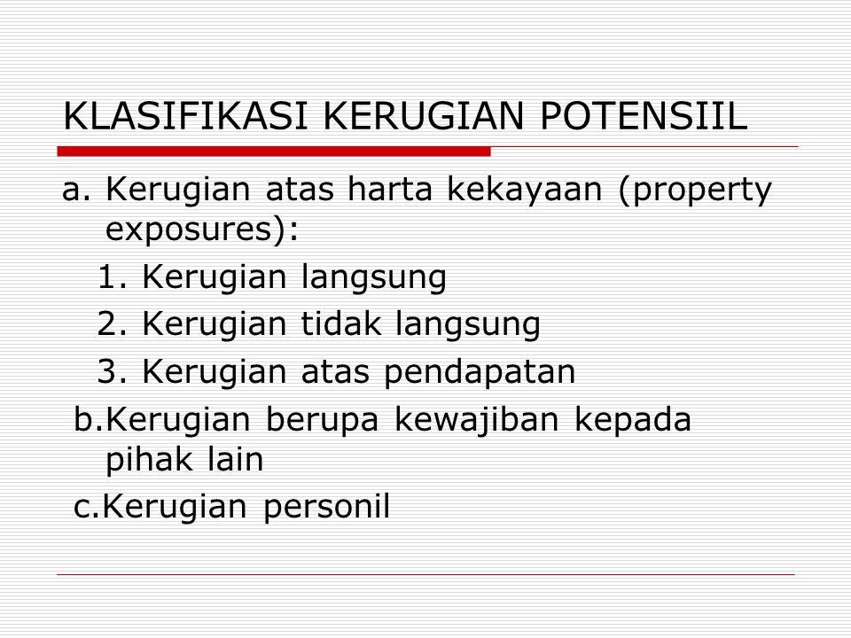 KLASIFIKASI KERUGIAN POTENSIIL a. Kerugian atas harta kekayaan (property exposures): 1. Kerugian langsung 2. Kerugian tidak langsung 3. Kerugian atas
