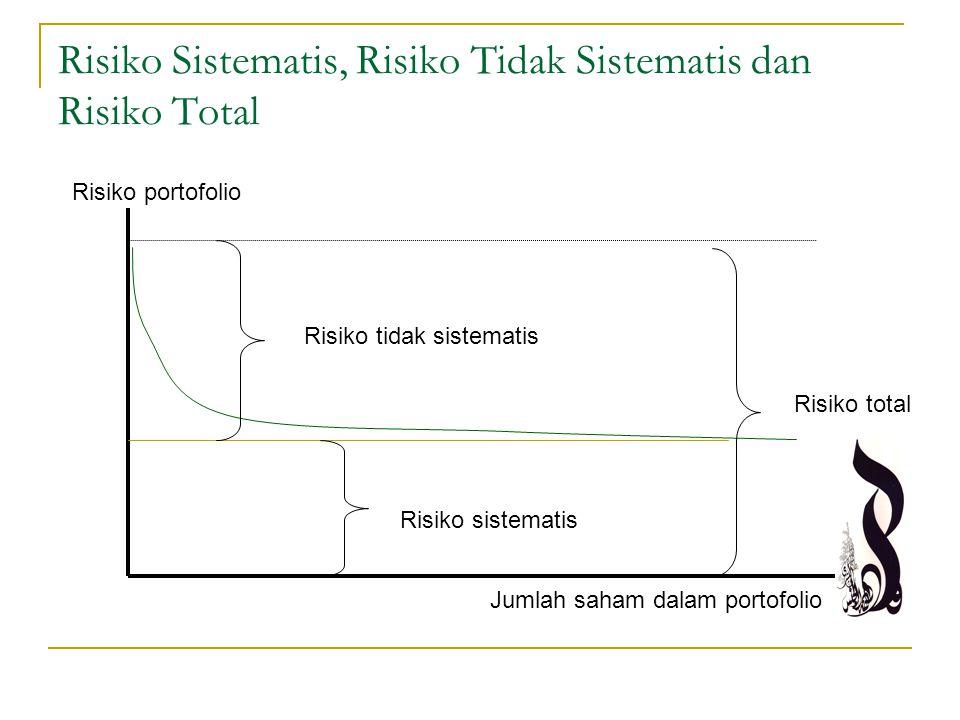 Risiko Sistematis, Risiko Tidak Sistematis dan Risiko Total Risiko tidak sistematis Risiko sistematis Risiko total Risiko portofolio Jumlah saham dala