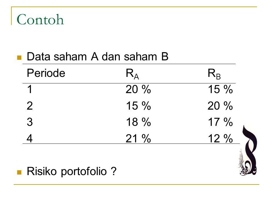 Contoh Data saham A dan saham B Periode R A R B 120 %15 % 215 %20 % 3 18 %17 % 421 %12 % Risiko portofolio ?