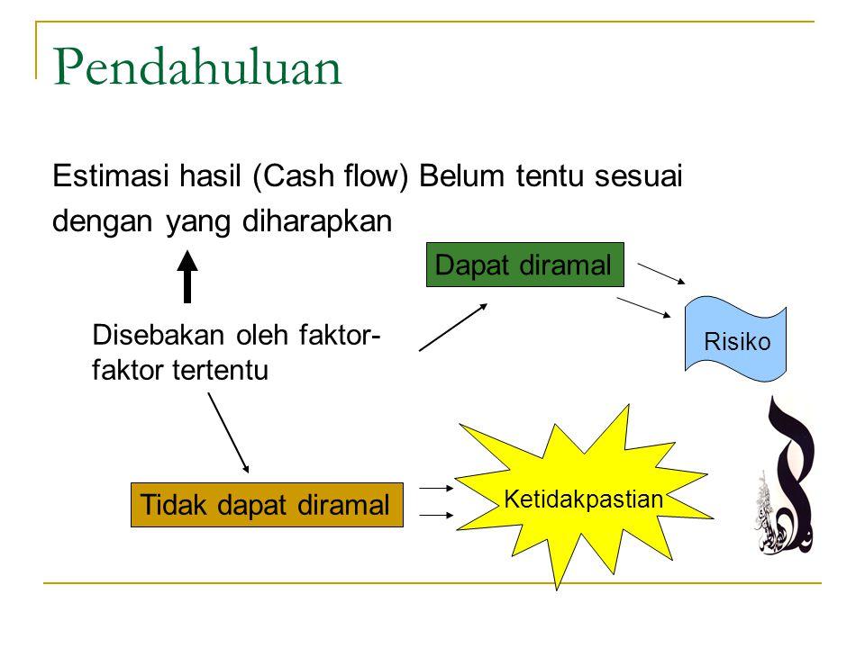 Pendahuluan Estimasi hasil (Cash flow) Belum tentu sesuai dengan yang diharapkan Disebakan oleh faktor- faktor tertentu Dapat diramal Tidak dapat dira