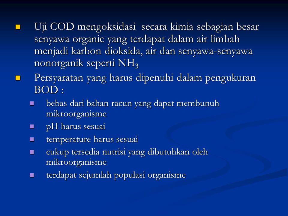 Uji COD mengoksidasi secara kimia sebagian besar senyawa organic yang terdapat dalam air limbah menjadi karbon dioksida, air dan senyawa-senyawa nonor