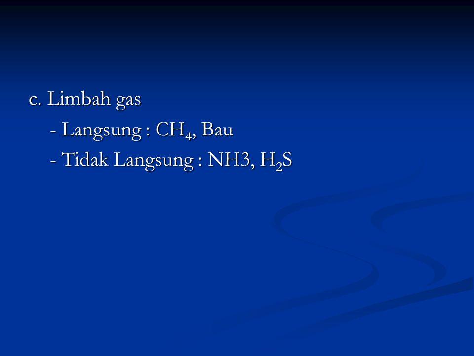 c. Limbah gas - Langsung : CH 4, Bau - Langsung : CH 4, Bau - Tidak Langsung : NH3, H 2 S - Tidak Langsung : NH3, H 2 S