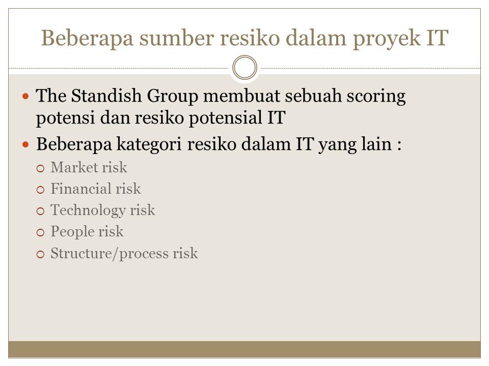 Beberapa sumber resiko dalam proyek IT The Standish Group membuat sebuah scoring potensi dan resiko potensial IT Beberapa kategori resiko dalam IT yan