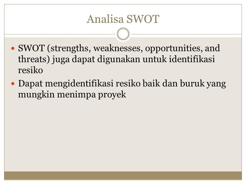 Analisa SWOT SWOT (strengths, weaknesses, opportunities, and threats) juga dapat digunakan untuk identifikasi resiko Dapat mengidentifikasi resiko bai