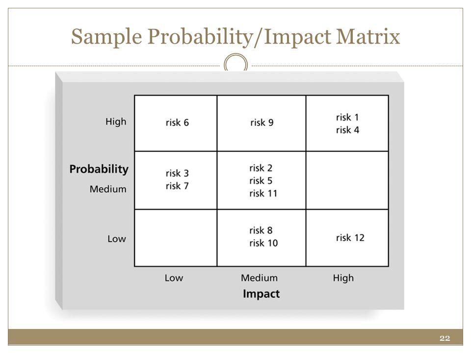 22 Sample Probability/Impact Matrix