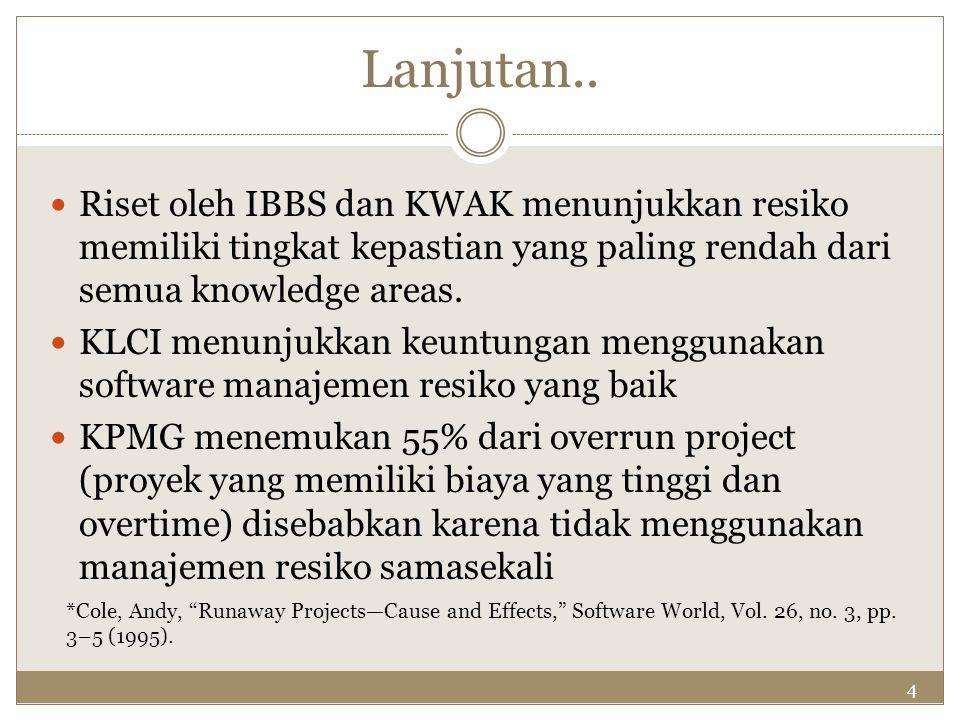 4 Lanjutan.. Riset oleh IBBS dan KWAK menunjukkan resiko memiliki tingkat kepastian yang paling rendah dari semua knowledge areas. KLCI menunjukkan ke