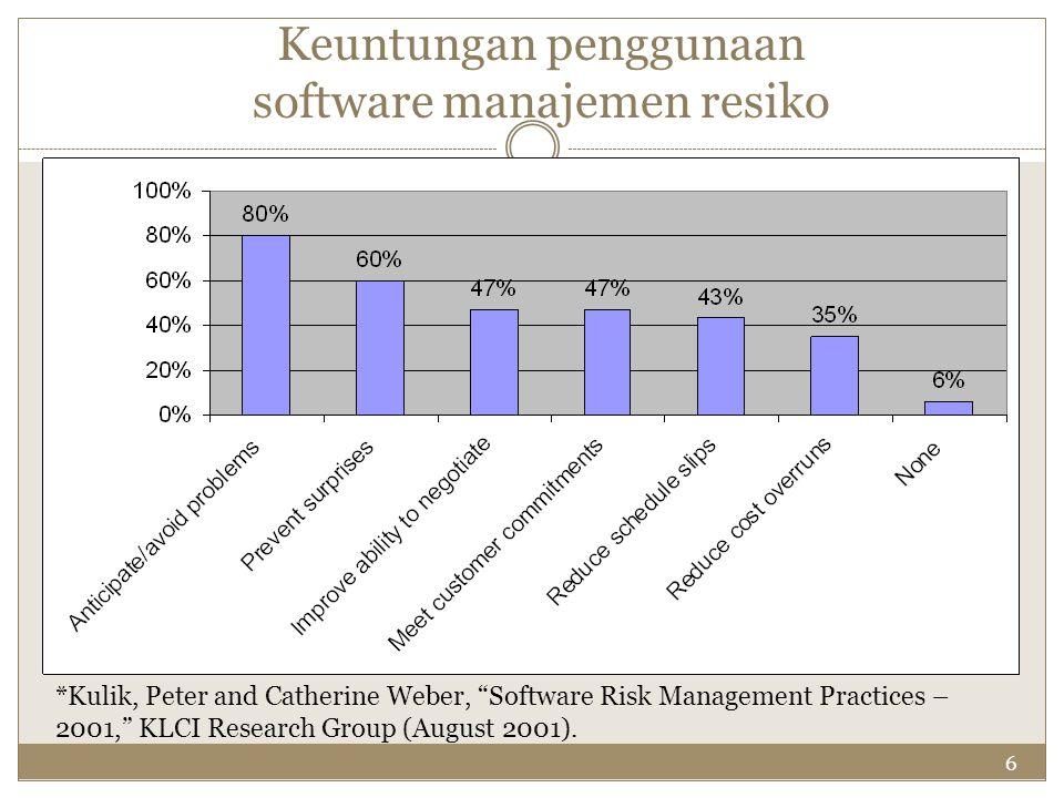 "6 Keuntungan penggunaan software manajemen resiko *Kulik, Peter and Catherine Weber, ""Software Risk Management Practices – 2001,"" KLCI Research Group"