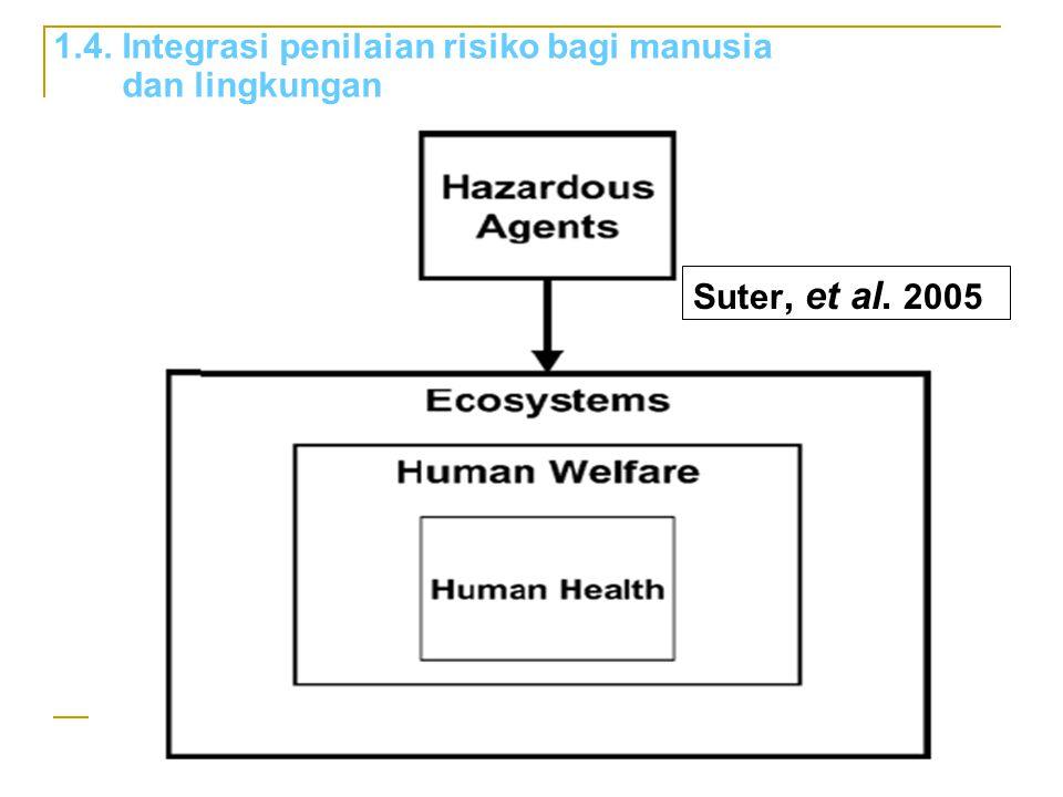 1.4. Integrasi penilaian risiko bagi manusia dan lingkungan Suter, et al. 2005