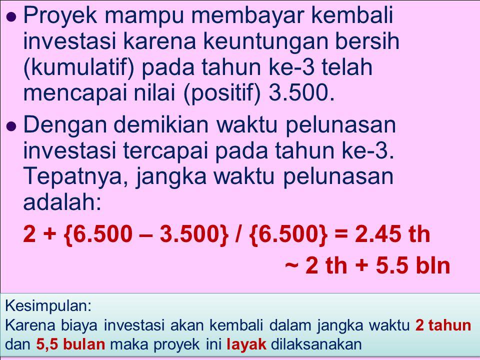 Payback Period Jangka waktu yang diperlukan untuk membayar kembali biaya investasi yang telah dikeluarkan DeskripsiTh 1Th 2Th 3 Biaya Investasi 20.000 Biaya Operasional 5.000 Total Biaya 25.000 5.000 Pendapatan 10.000 17.00011.500 Keuntungan Bersih(15.000) 12.000 6.500 Keuntungan Bersih (kumulatif)(15.000)( 3.000) 3.500 (dalam ribuan Rp)