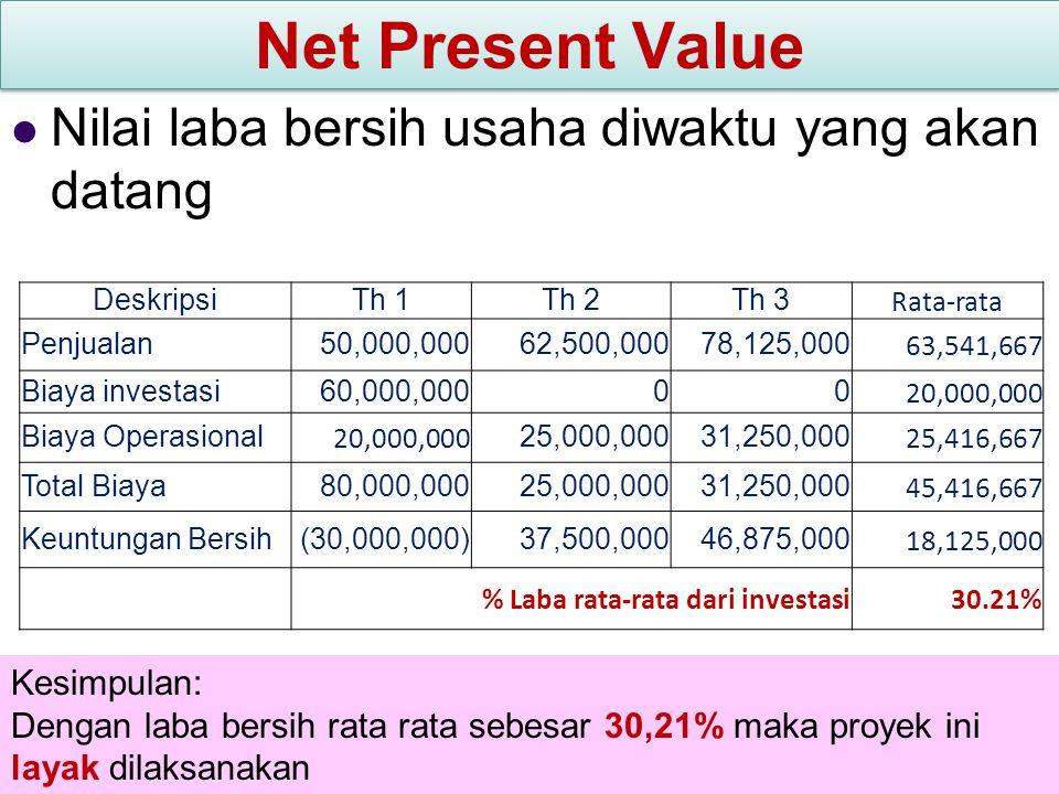 Proyek mampu membayar kembali investasi karena keuntungan bersih (kumulatif) pada tahun ke-3 telah mencapai nilai (positif) 3.500. Dengan demikian wak