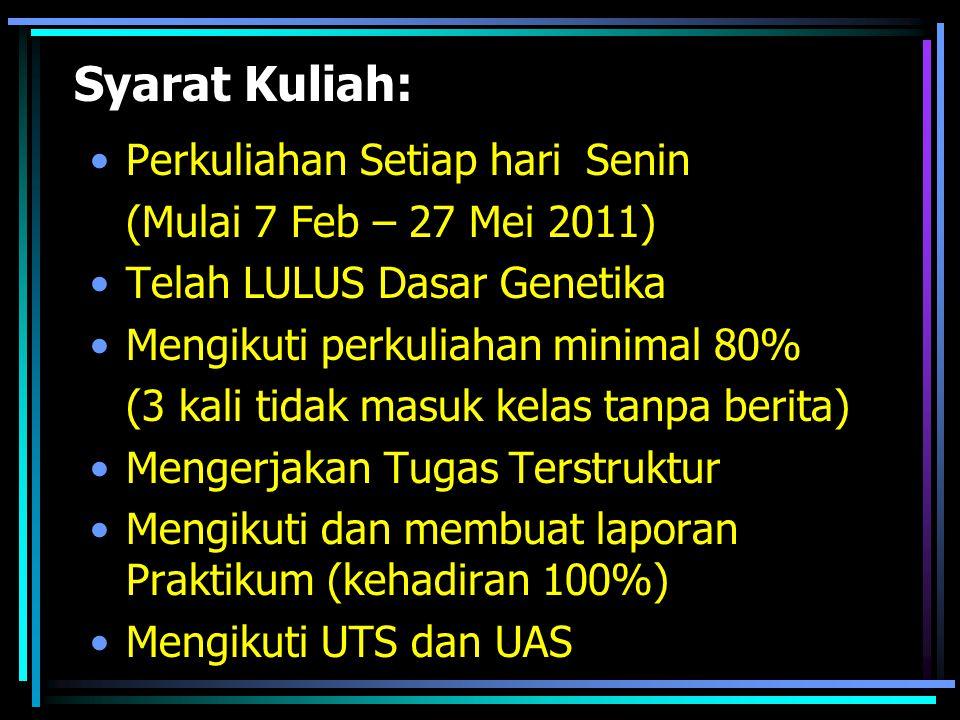 NoTanggal Kuliah Materi Kuliah 1 07-Feb-2011 Perkenalan, Kontrak Perkuliahan, Kontrak Praktikum 2 14-Feb-2011 K 1.