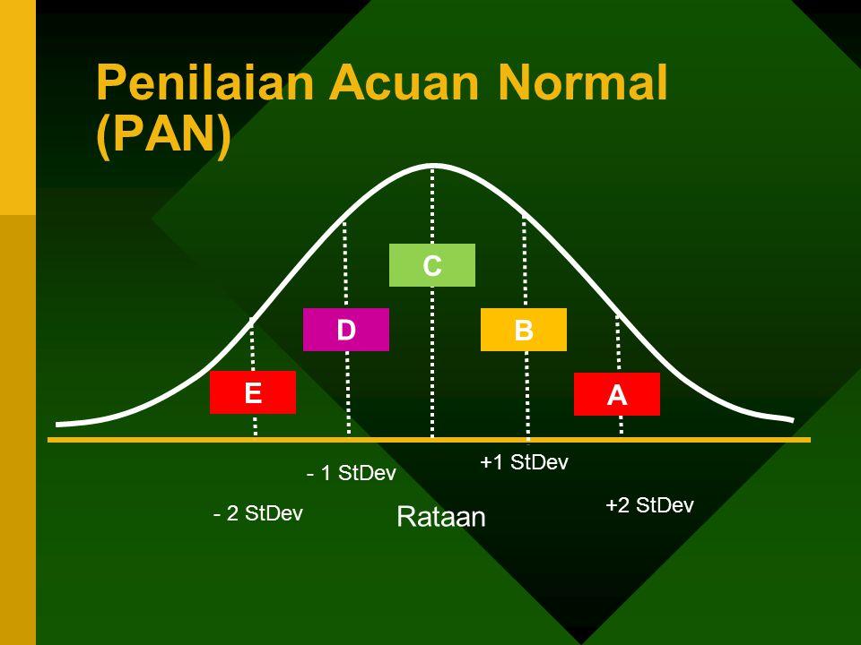 Rataan C B A D E Penilaian Acuan Normal (PAN) - 1 StDev - 2 StDev +1 StDev +2 StDev