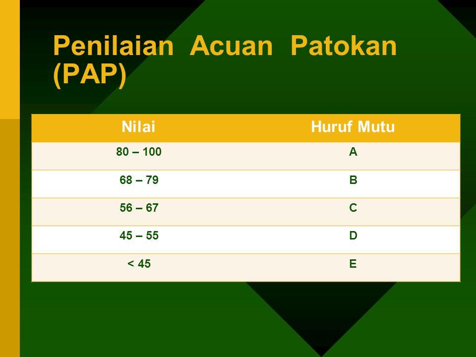 Penilaian Acuan Patokan (PAP) NilaiHuruf Mutu 80 – 100A 68 – 79B 56 – 67C 45 – 55D < 45E