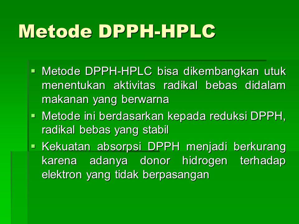 Metode DPPH-HPLC  Metode DPPH-HPLC bisa dikembangkan utuk menentukan aktivitas radikal bebas didalam makanan yang berwarna  Metode ini berdasarkan k