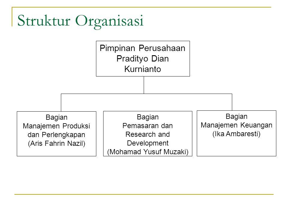 Sumber Dana Adapun dana diperoleh dari pinjaman, melalui program IbK (Inkubator Bisnis dan Kewirausahaan) yang ditangani oleh DPPM Universitas Muhammadiyah Malang.