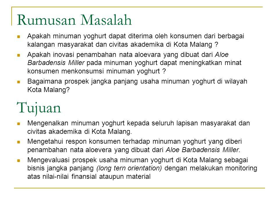Sasaran Seluruh lapisan masyarakat dan civitas akademika dibeberapa kampus Kota Malang (Meliputi : UMM, UNIBRAW, UIN, UM, ITN, UNISMA, dll.)
