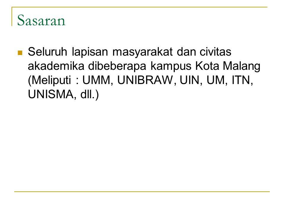 3.1 Waktu dan Tempat Produksi Yoghurt Dilaksanakan setiap 2 hari sekali, pukul 07.00-11.30 WIB produksi yoghurt di Laboratorium Peternakan Fakultas Pertanian Peternakan Universitas Muhammadiyah Malang.