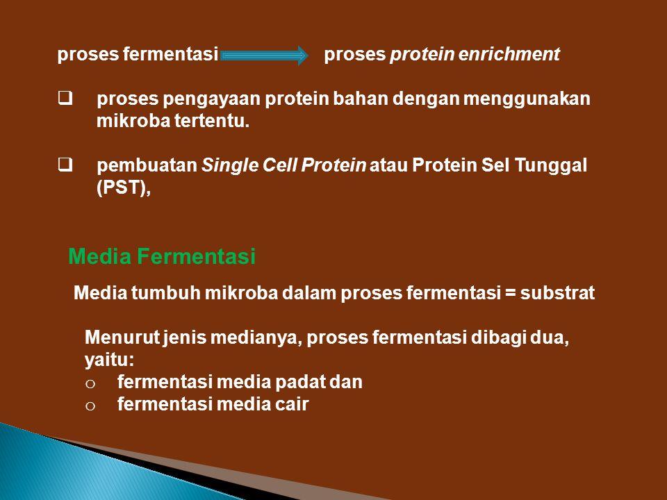 proses fermentasi proses protein enrichment  proses pengayaan protein bahan dengan menggunakan mikroba tertentu.