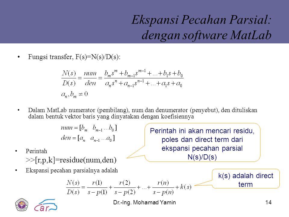Dr.-Ing. Mohamad Yamin14 Ekspansi Pecahan Parsial: dengan software MatLab Fungsi transfer, F(s)=N(s)/D(s): Ekspansi pecahan parsialnya adalah Dalam Ma