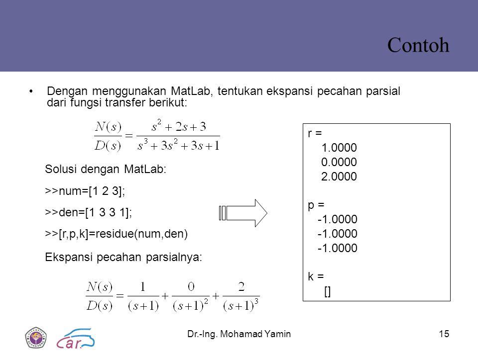 Dr.-Ing. Mohamad Yamin15 Contoh Dengan menggunakan MatLab, tentukan ekspansi pecahan parsial dari fungsi transfer berikut: Solusi dengan MatLab: >>num