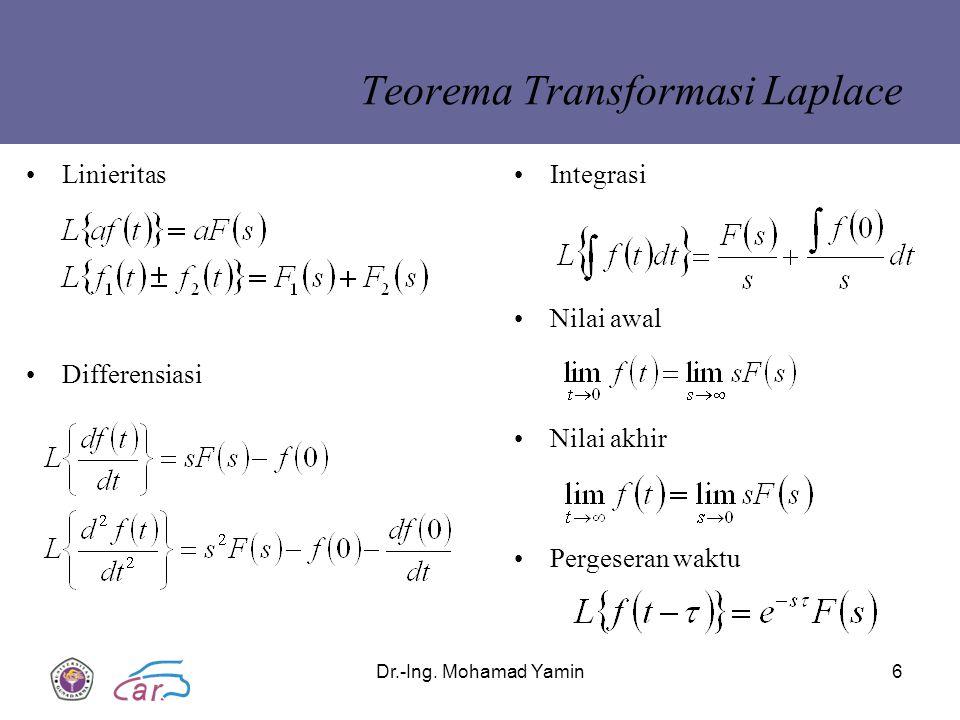 Dr.-Ing. Mohamad Yamin6 Teorema Transformasi Laplace Linieritas Differensiasi Integrasi Nilai awal Nilai akhir Pergeseran waktu