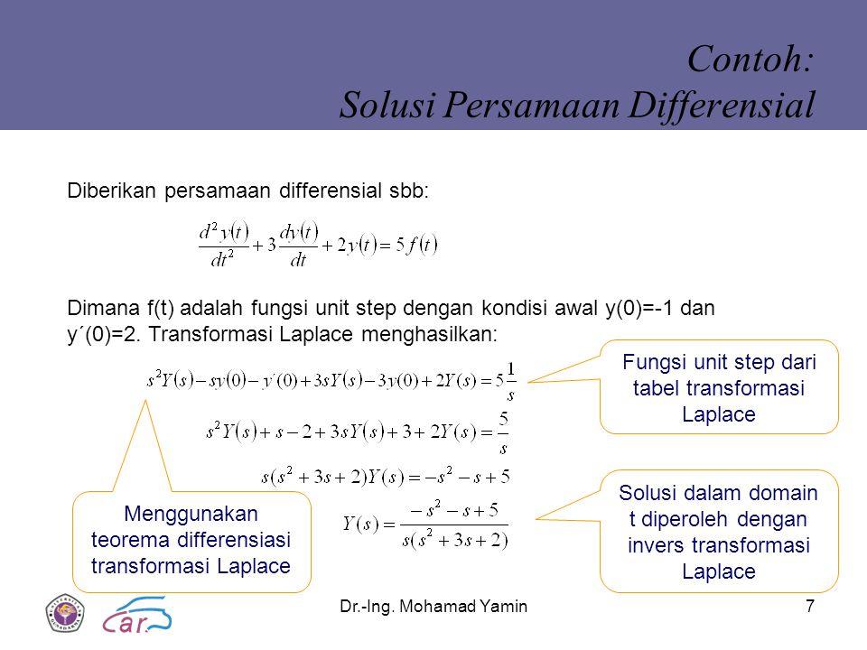 Dr.-Ing. Mohamad Yamin7 Contoh: Solusi Persamaan Differensial Diberikan persamaan differensial sbb: Dimana f(t) adalah fungsi unit step dengan kondisi